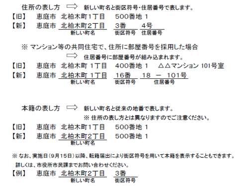 北海道恵庭市住居表示住所変更の詳細