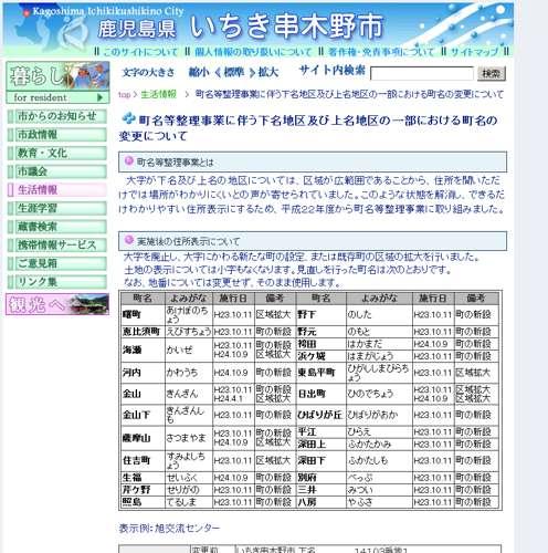 鹿児島県いちき串木野市町名等整理事業による住所変更の案内
