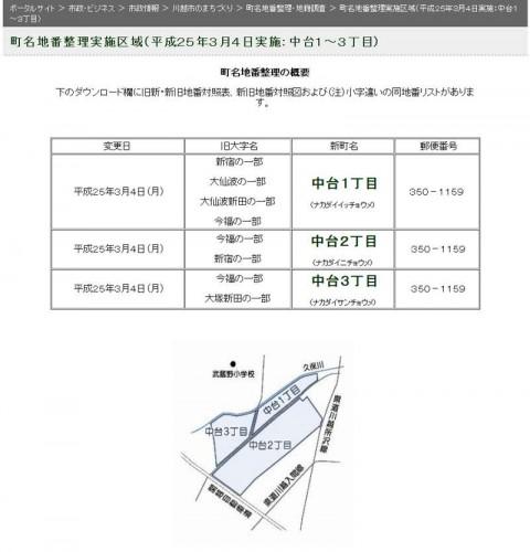 埼玉県川越市町名地番整理事業住所変更の案内