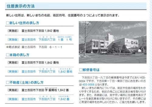 山梨県富士吉田市住居表示住所変更下吉田 案内文