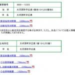 宮城県柴田郡大河原町2013年11月23日区画整理事業住所変更区域図他1