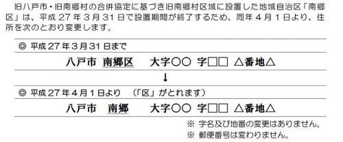 青森県八戸市2015年4月1日町の区域及び名称変更住所変更区域図他1