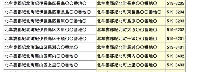 三重県北牟婁郡紀北町2016年4月1日地域自治区の廃止による名称変更住所変更区域図他1